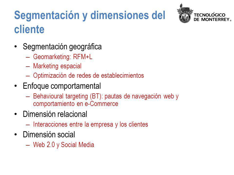Segmentación y dimensiones del cliente Segmentación geográfica – Geomarketing: RFM+L – Marketing espacial – Optimización de redes de establecimientos