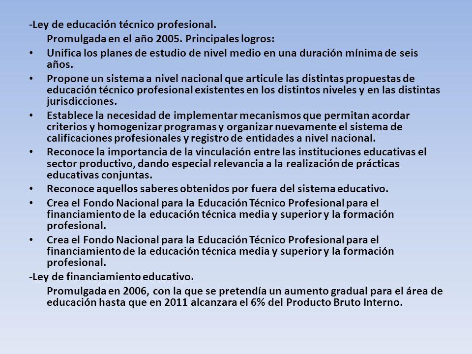 -Ley de educación técnico profesional.Promulgada en el año 2005.