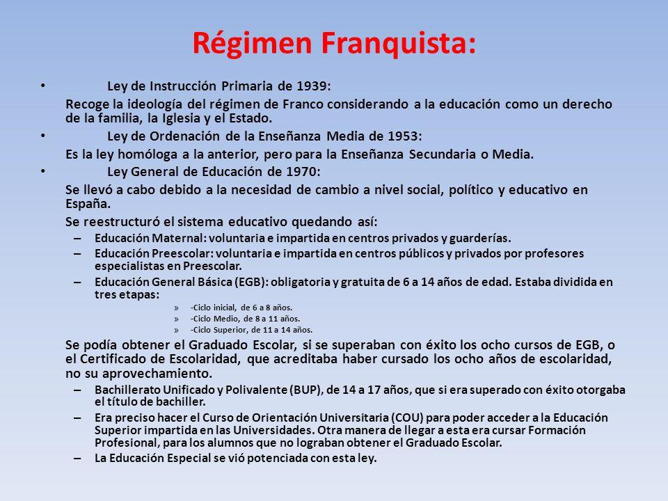 Régimen Franquista: Ley de Instrucción Primaria de 1939: Recoge la ideología del régimen de Franco considerando a la educación como un derecho de la familia, la Iglesia y el Estado.