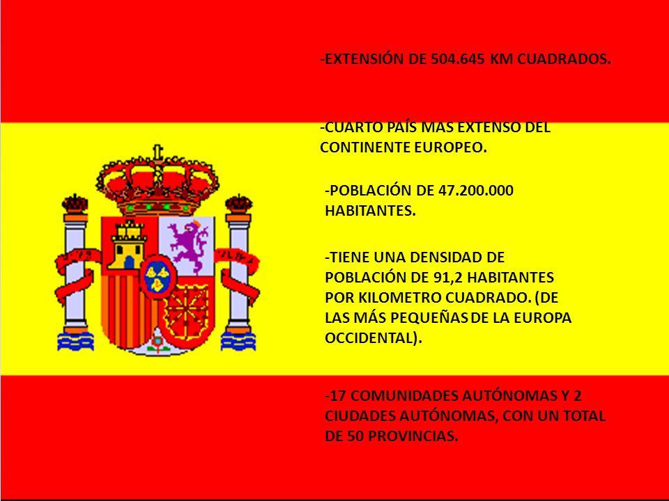 -EXTENSIÓN DE 504.645 KM CUADRADOS.-POBLACIÓN DE 47.200.000 HABITANTES.