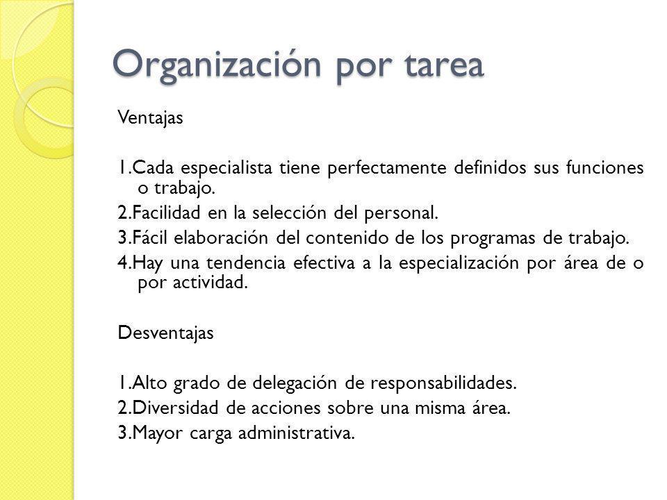 Organización por tarea Ventajas 1.Cada especialista tiene perfectamente definidos sus funciones o trabajo. 2.Facilidad en la selección del personal. 3