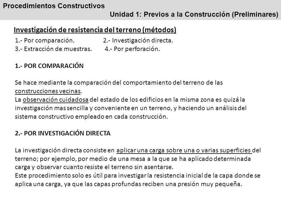 Procedimientos Constructivos Unidad 1: Previos a la Construcción (Preliminares) Investigación de resistencia del terreno (métodos) 1.- Por comparación.