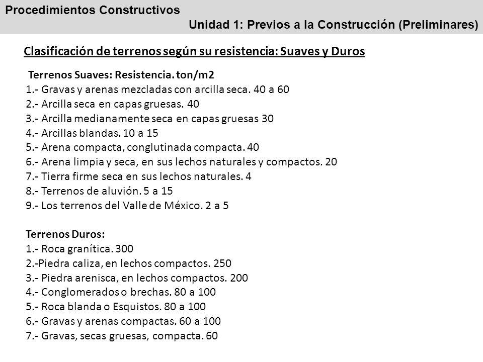 Procedimientos Constructivos Unidad 1: Previos a la Construcción (Preliminares) Clasificación de terrenos según su resistencia: Suaves y Duros Terreno