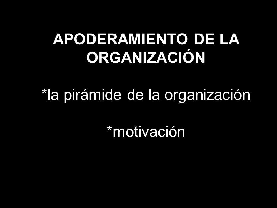 APODERAMIENTO DE LA ORGANIZACIÓN *la pirámide de la organización *motivación