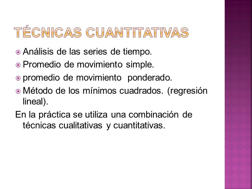 Análisis de las series de tiempo. Promedio de movimiento simple. promedio de movimiento ponderado. Método de los mínimos cuadrados. (regresión lineal)