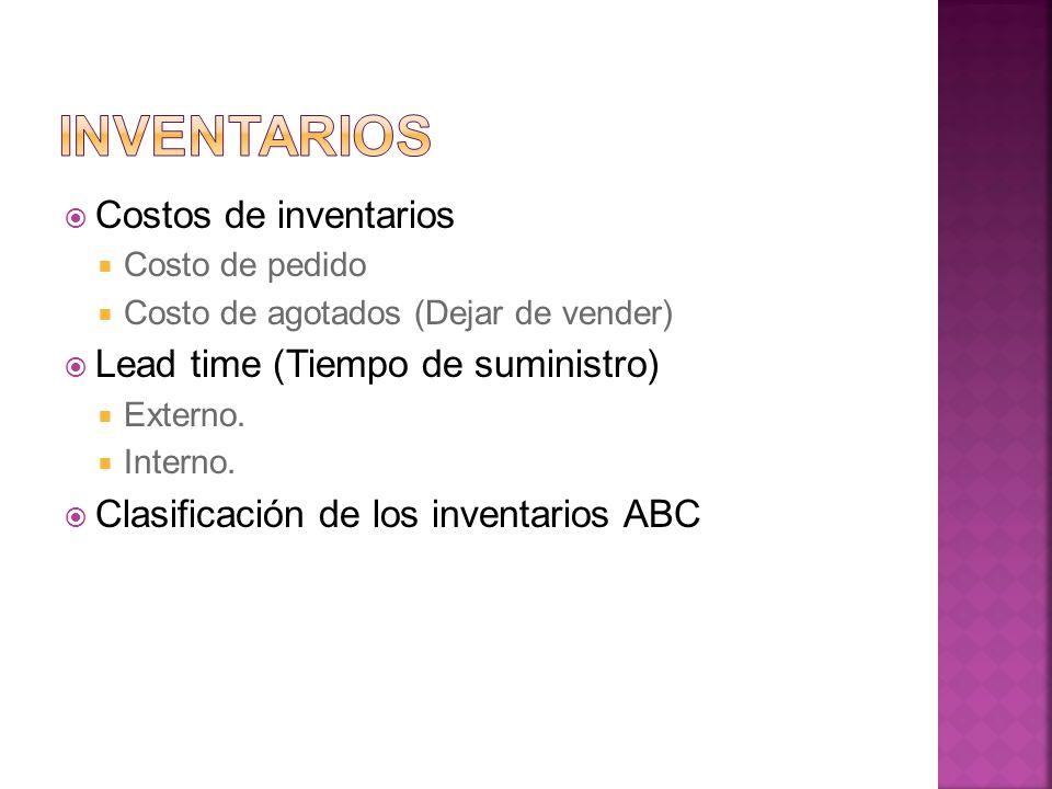 Costos de inventarios Costo de pedido Costo de agotados (Dejar de vender) Lead time (Tiempo de suministro) Externo. Interno. Clasificación de los inve