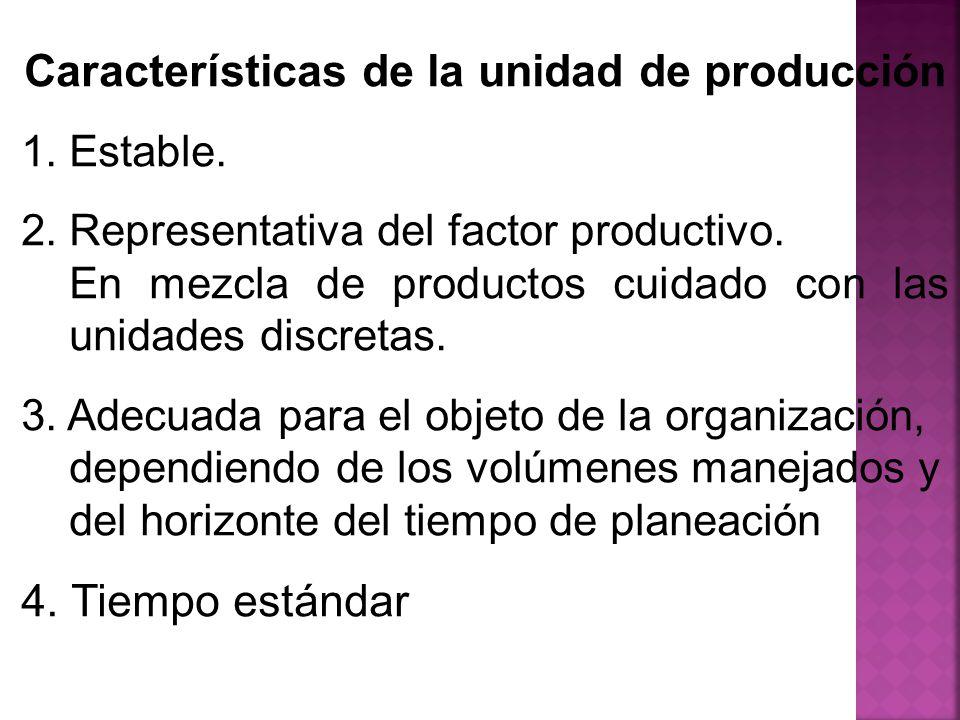 Características de la unidad de producción 1.Estable. 2.Representativa del factor productivo. En mezcla de productos cuidado con las unidades discreta