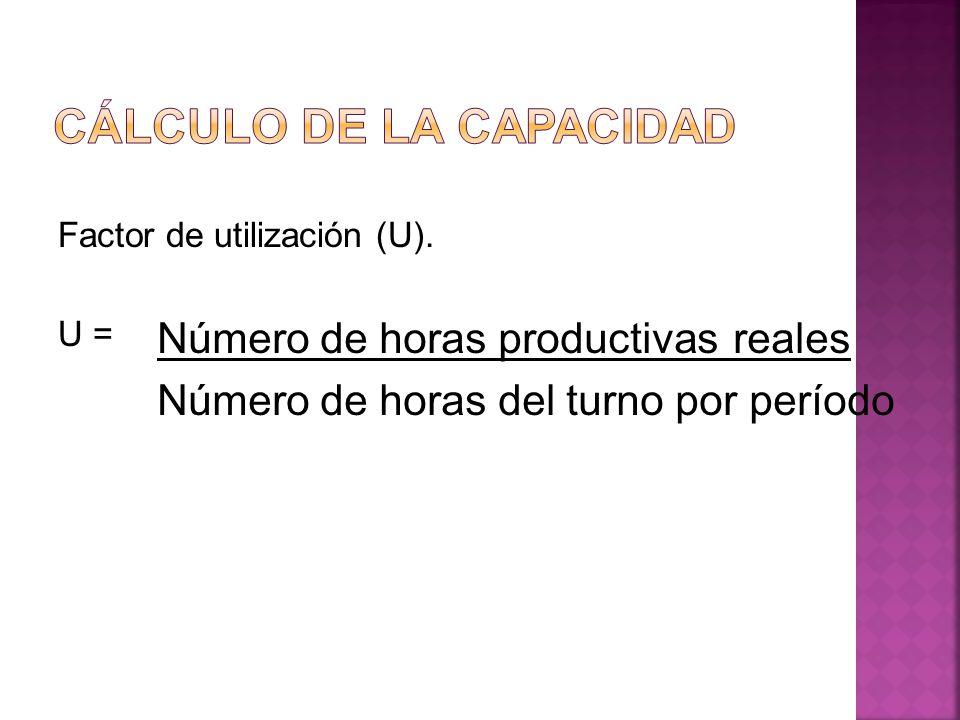 Factor de utilización (U). U = Número de horas productivas reales Número de horas del turno por período