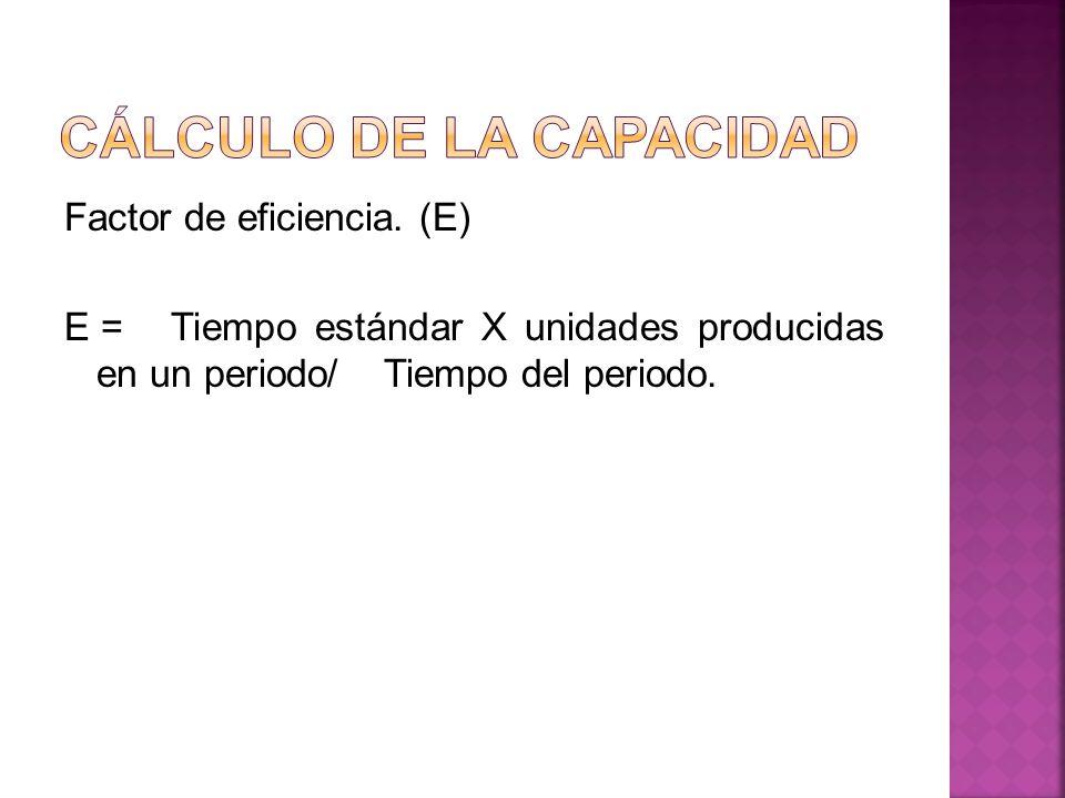 Factor de eficiencia. (E) E =Tiempo estándar X unidades producidas en un periodo/Tiempo del periodo.