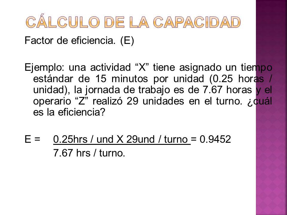 Factor de eficiencia. (E) Ejemplo: una actividad X tiene asignado un tiempo estándar de 15 minutos por unidad (0.25 horas / unidad), la jornada de tra