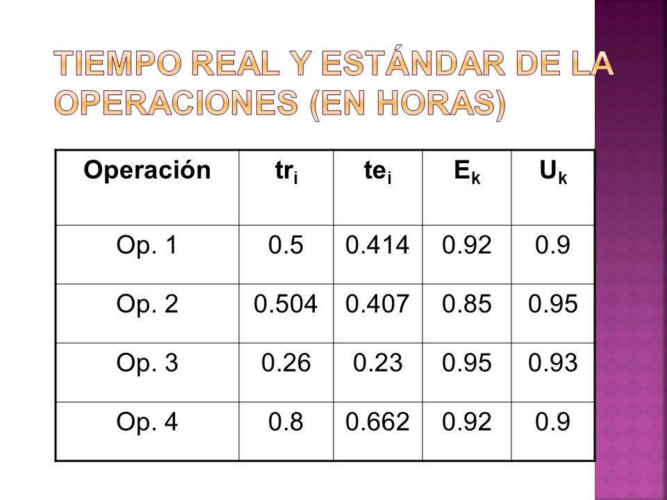 Operacióntr i te i EkEk UkUk Op. 10.50.4140.920.9 Op. 20.5040.4070.850.95 Op. 30.260.230.950.93 Op. 40.80.6620.920.9