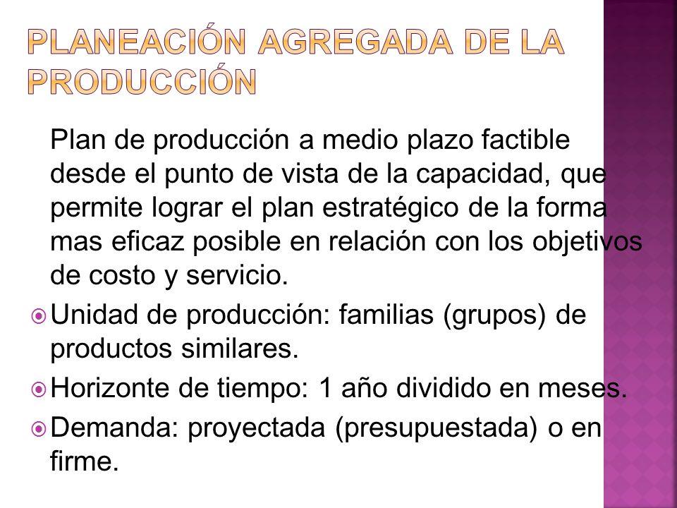 Plan de producción a medio plazo factible desde el punto de vista de la capacidad, que permite lograr el plan estratégico de la forma mas eficaz posib