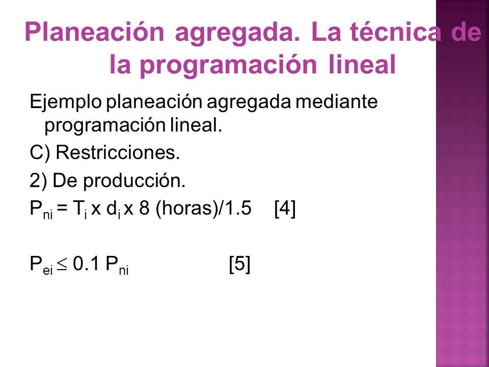 Ejemplo planeación agregada mediante programación lineal. C) Restricciones. 2) De producción. P ni = T i x d i x 8 (horas)/1.5[4] P ei 0.1 P ni [5] Pl
