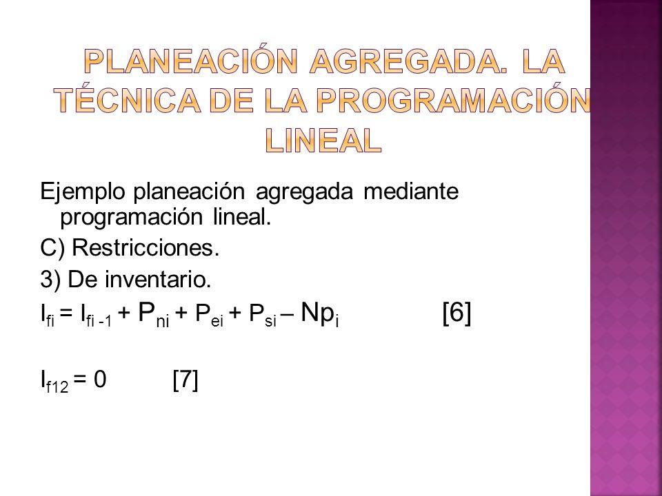 Ejemplo planeación agregada mediante programación lineal. C) Restricciones. 3) De inventario. I fi = I fi -1 + P ni + P ei + P si – Np i [6] I f12 = 0