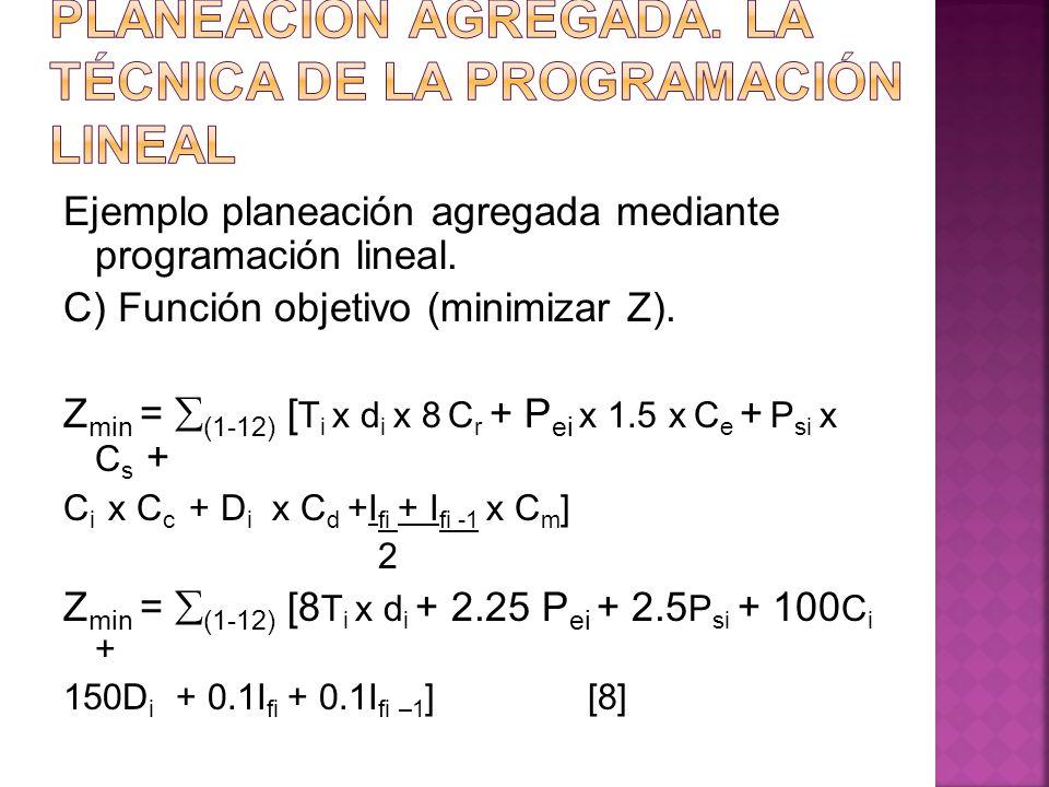 Ejemplo planeación agregada mediante programación lineal. C) Función objetivo (minimizar Z). Z min = (1-12) [ T i x d i x 8 C r + P ei x 1.5 x C e + P
