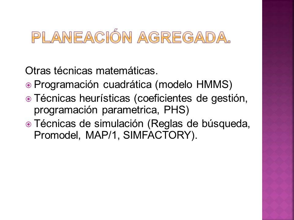 Otras técnicas matemáticas. Programación cuadrática (modelo HMMS) Técnicas heurísticas (coeficientes de gestión, programación parametrica, PHS) Técnic