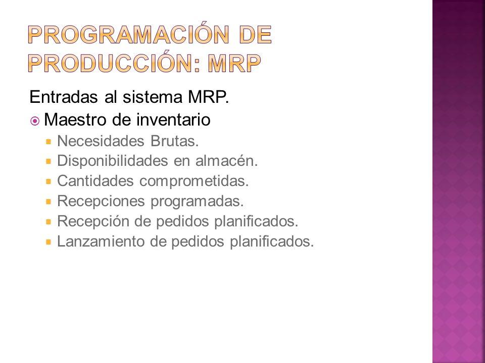 Entradas al sistema MRP. Maestro de inventario Necesidades Brutas. Disponibilidades en almacén. Cantidades comprometidas. Recepciones programadas. Rec