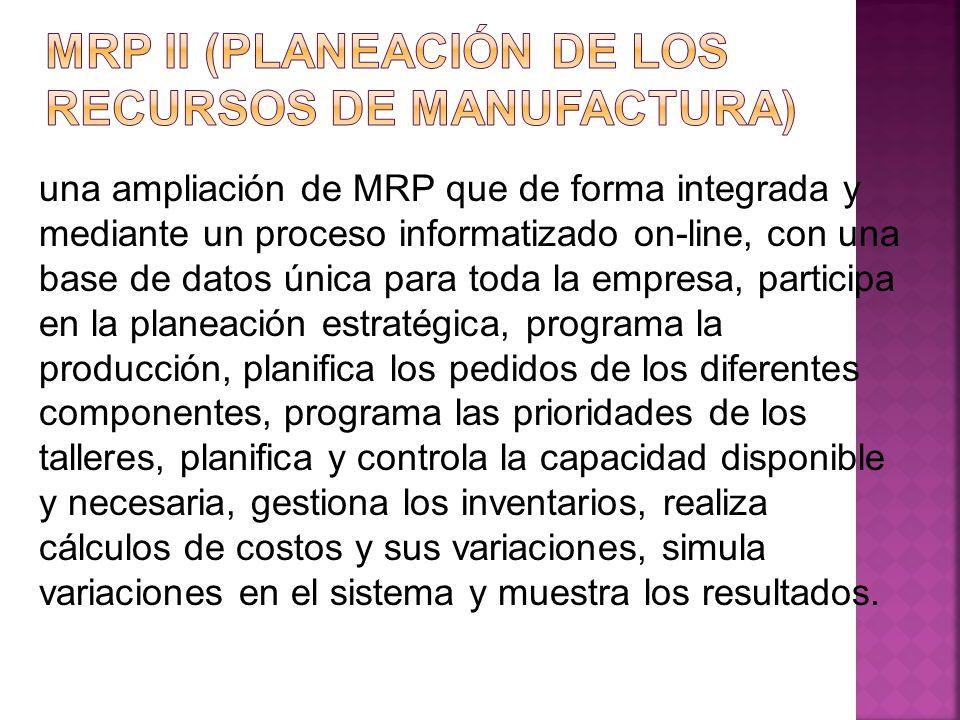 una ampliación de MRP que de forma integrada y mediante un proceso informatizado on-line, con una base de datos única para toda la empresa, participa