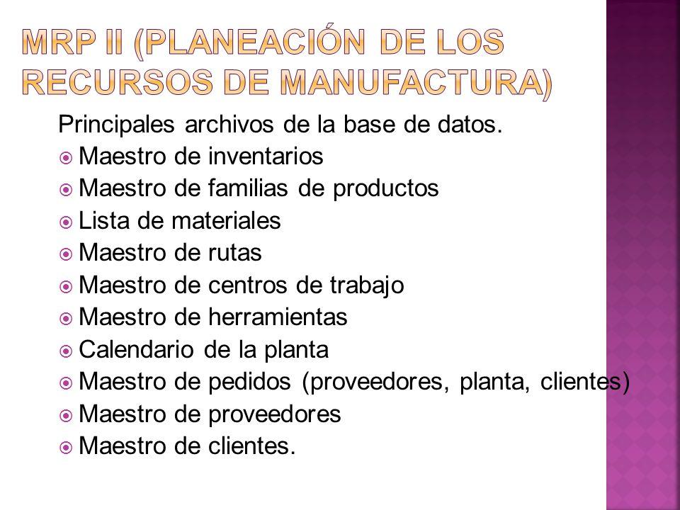 Principales archivos de la base de datos. Maestro de inventarios Maestro de familias de productos Lista de materiales Maestro de rutas Maestro de cent