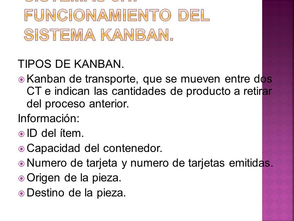 TIPOS DE KANBAN. Kanban de transporte, que se mueven entre dos CT e indican las cantidades de producto a retirar del proceso anterior. Información: ID