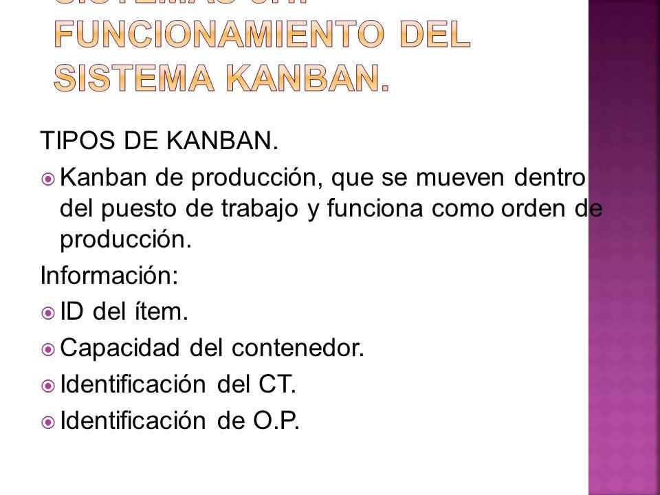 TIPOS DE KANBAN. Kanban de producción, que se mueven dentro del puesto de trabajo y funciona como orden de producción. Información: ID del ítem. Capac