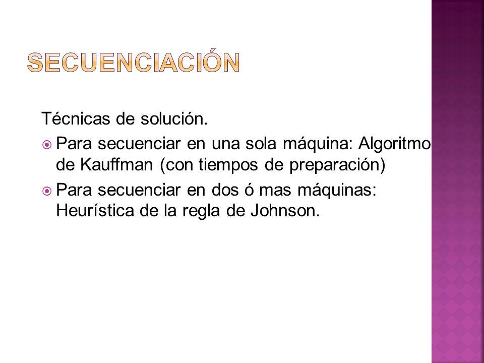 Técnicas de solución. Para secuenciar en una sola máquina: Algoritmo de Kauffman (con tiempos de preparación) Para secuenciar en dos ó mas máquinas: H