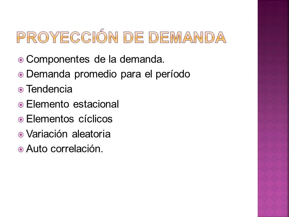 Componentes de la demanda. Demanda promedio para el período Tendencia Elemento estacional Elementos cíclicos Variación aleatoria Auto correlación.