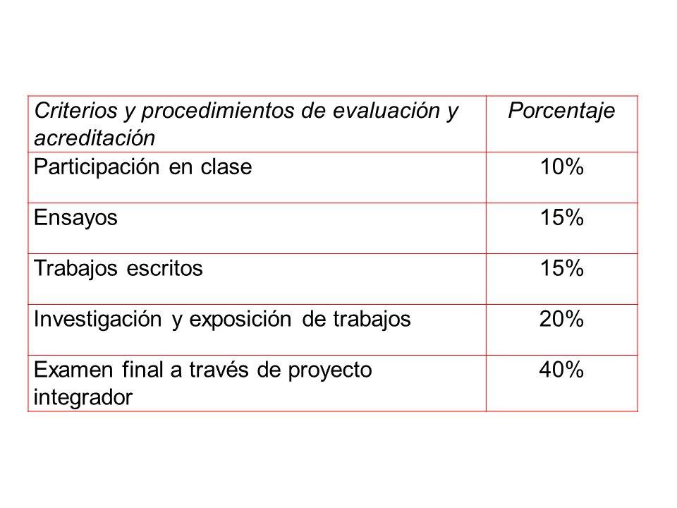 Criterios y procedimientos de evaluación y acreditación Porcentaje Participación en clase10% Ensayos15% Trabajos escritos15% Investigación y exposició