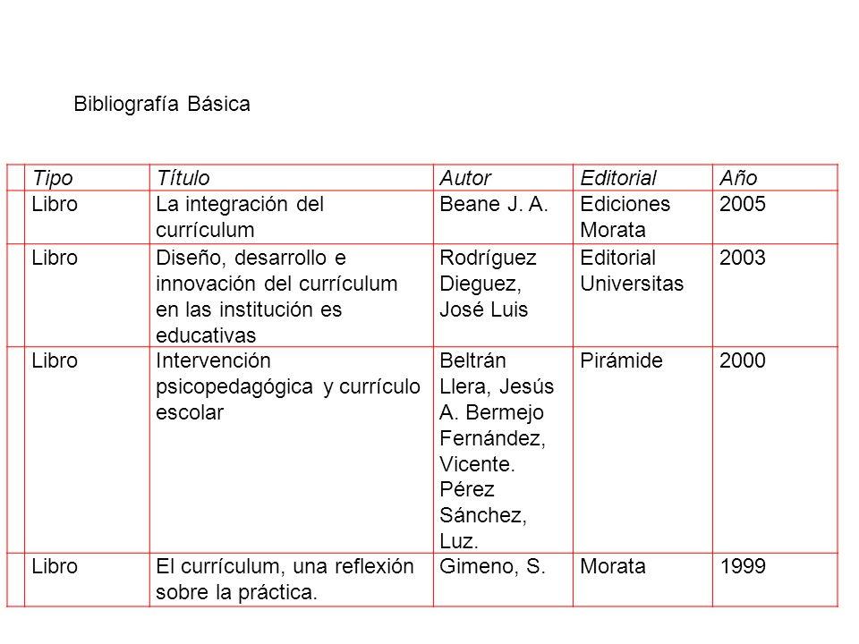 TipoTítuloAutorEditorialAño LibroLa integración del currículum Beane J. A.Ediciones Morata 2005 LibroDiseño, desarrollo e innovación del currículum en