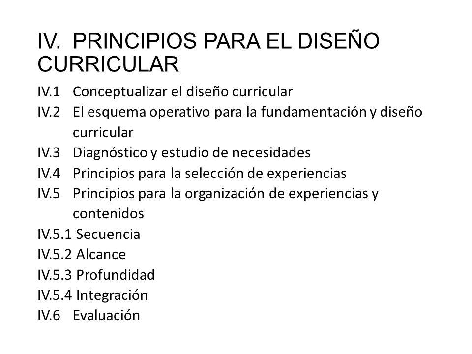 IV.PRINCIPIOS PARA EL DISEÑO CURRICULAR IV.1Conceptualizar el diseño curricular IV.2El esquema operativo para la fundamentación y diseño curricular IV