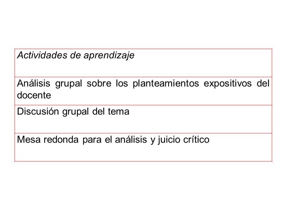 Actividades de aprendizaje Análisis grupal sobre los planteamientos expositivos del docente Discusión grupal del tema Mesa redonda para el análisis y