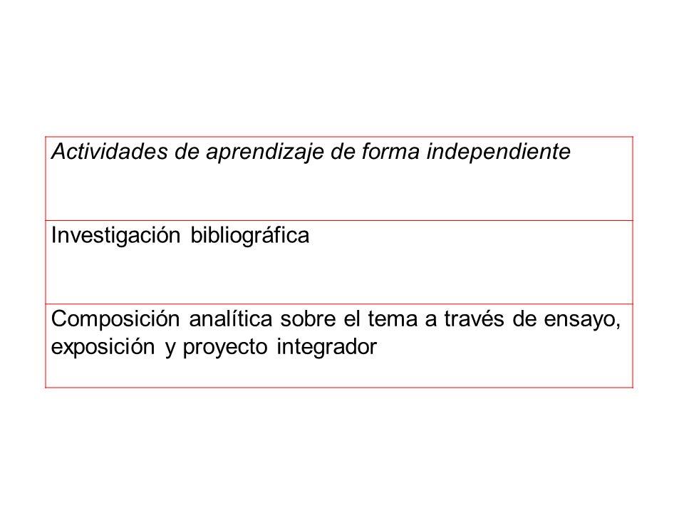 Actividades de aprendizaje de forma independiente Investigación bibliográfica Composición analítica sobre el tema a través de ensayo, exposición y pro