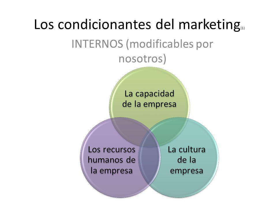 Los condicionantes del marketing (1) La capacidad de la empresa La cultura de la empresa Los recursos humanos de la empresa INTERNOS (modificables por nosotros)