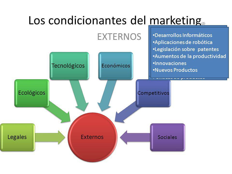 Los condicionantes del marketing (2) Externos LegalesEcológicosTecnológicos EconómicosCompetitivosSociales EXTERNOS Leyes antitrust Leyes fiscales Leyes de comercio Aduanas (tarifas) Legislación bancaria ISO -9000 Registros sanitarios, etc.