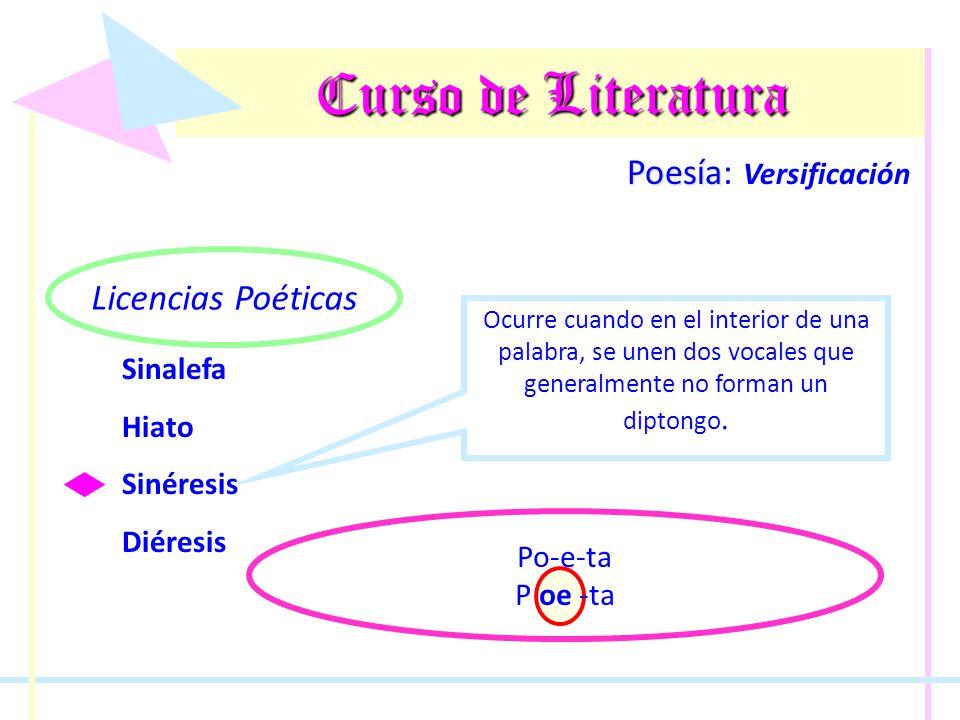 Curso de Literatura Poesía Poesía: Versificación Licencias Poéticas Sinalefa Hiato Sinéresis Diéresis Ocurre cuando en el interior de una palabra, se