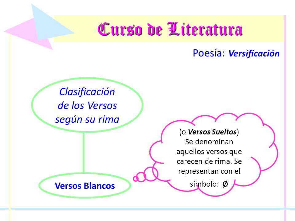 Curso de Literatura Poesía Poesía: Versificación Clasificación de los Versos según su rima (o Versos Sueltos) Se denominan aquellos versos que carecen