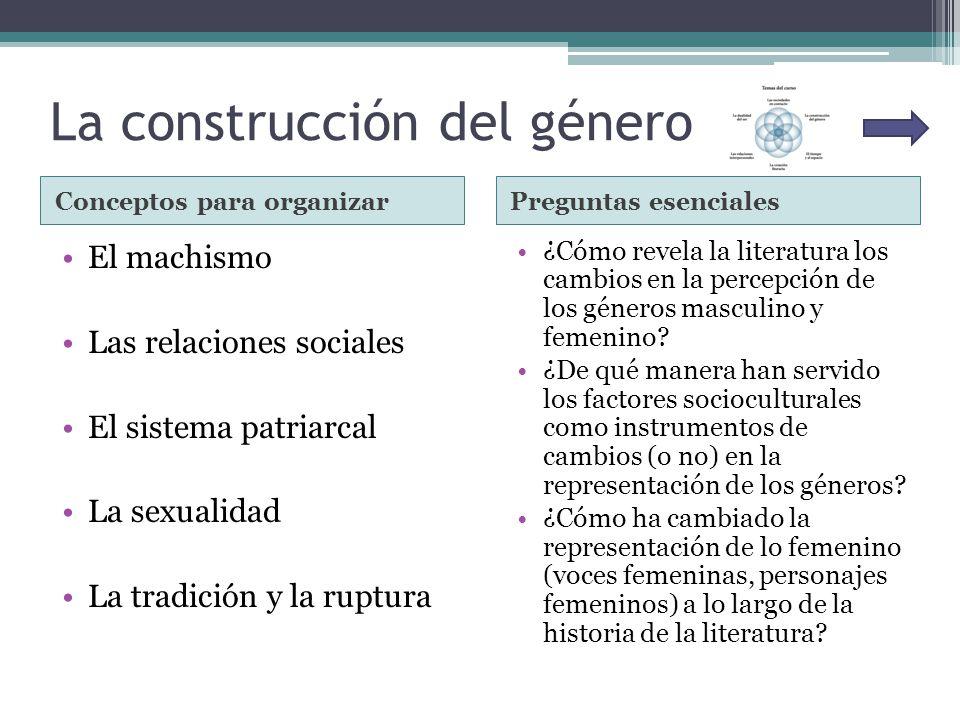 La construcción del género Conceptos para organizarPreguntas esenciales El machismo Las relaciones sociales El sistema patriarcal La sexualidad La tra