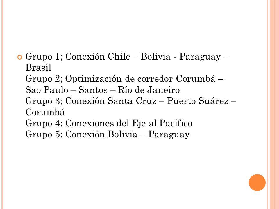 Grupo 1; Conexión Chile – Bolivia - Paraguay – Brasil Grupo 2; Optimización de corredor Corumbá – Sao Paulo – Santos – Río de Janeiro Grupo 3; Conexión Santa Cruz – Puerto Suárez – Corumbá Grupo 4; Conexiones del Eje al Pacífico Grupo 5; Conexión Bolivia – Paraguay
