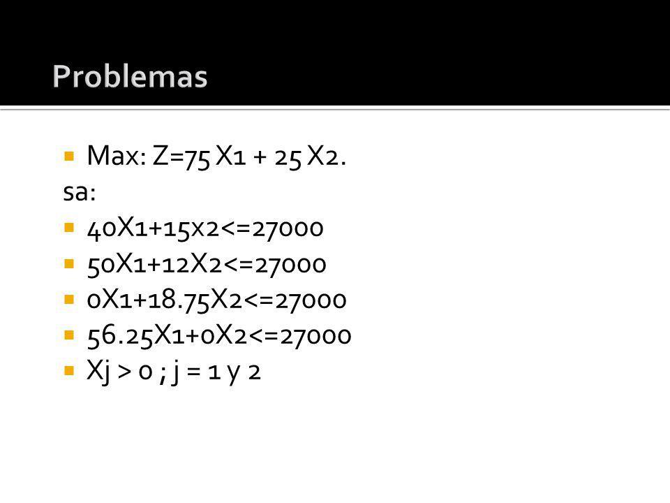 Max: Z=75 X1 + 25 X2. sa: 40X1+15x2<=27000 50X1+12X2<=27000 0X1+18.75X2<=27000 56.25X1+0X2<=27000 Xj > 0 ; j = 1 y 2