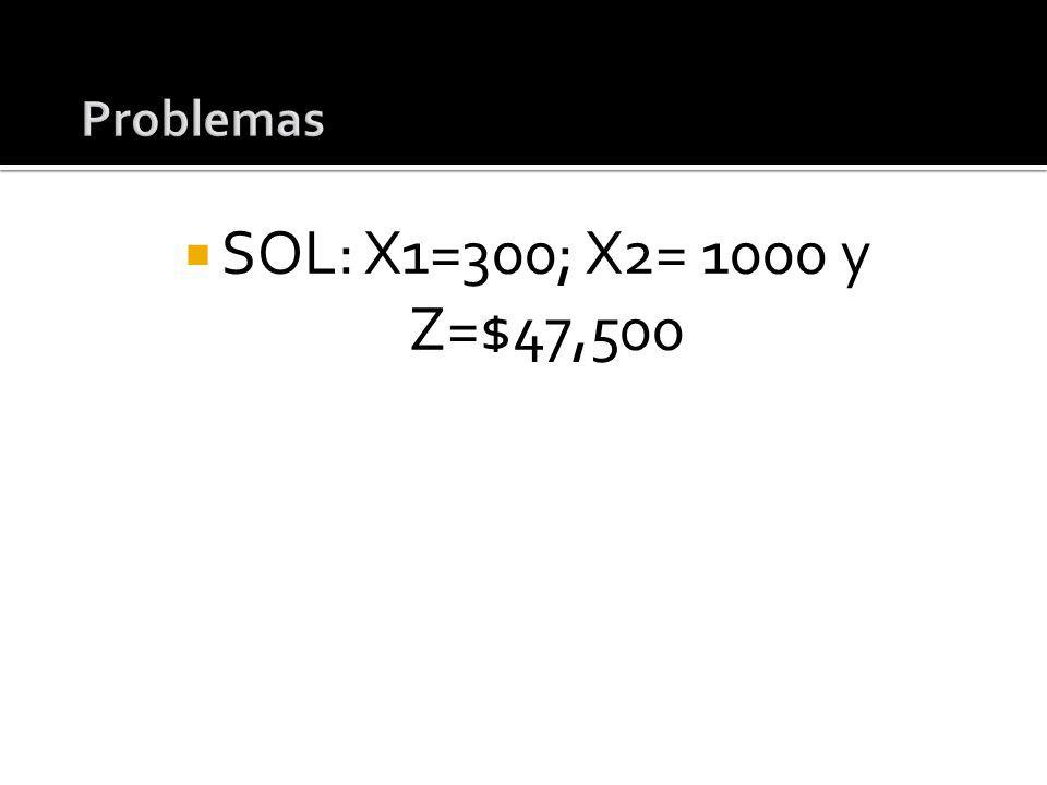 SOL: X1=300; X2= 1000 y Z=$47,500