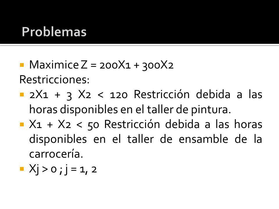Maximice Z = 200X1 + 300X2 Restricciones: 2X1 + 3 X2 < 120 Restricción debida a las horas disponibles en el taller de pintura. X1 + X2 < 50 Restricció