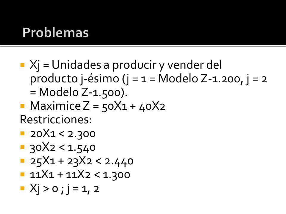 Xj = Unidades a producir y vender del producto j-ésimo (j = 1 = Modelo Z-1.200, j = 2 = Modelo Z-1.500). Maximice Z = 50X1 + 40X2 Restricciones: 20X1