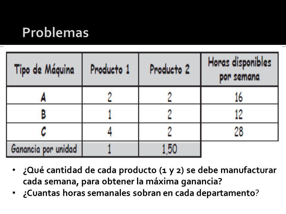 ¿Qué cantidad de cada producto (1 y 2) se debe manufacturar cada semana, para obtener la máxima ganancia? ¿Cuantas horas semanales sobran en cada depa
