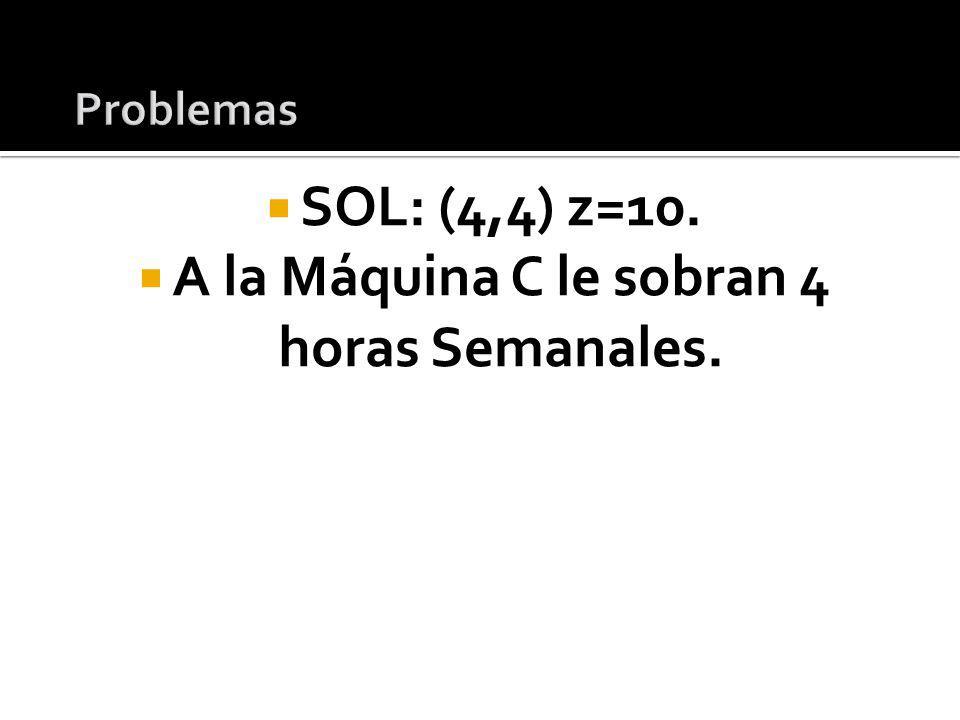 SOL: (4,4) z=10. A la Máquina C le sobran 4 horas Semanales.