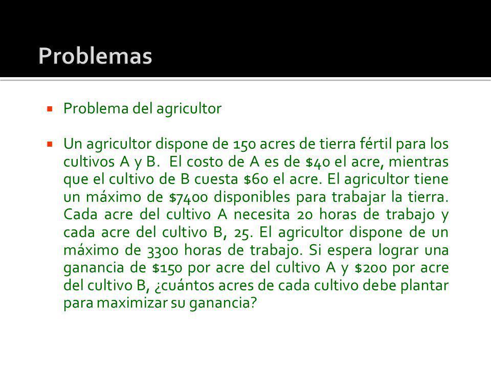 Problema del agricultor Un agricultor dispone de 150 acres de tierra fértil para los cultivos A y B. El costo de A es de $40 el acre, mientras que el