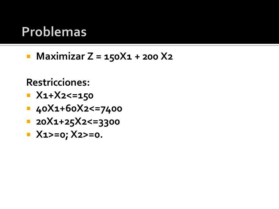 Maximizar Z = 150X1 + 200 X2 Restricciones: X1+X2<=150 40X1+60X2<=7400 20X1+25X2<=3300 X1>=0; X2>=0.