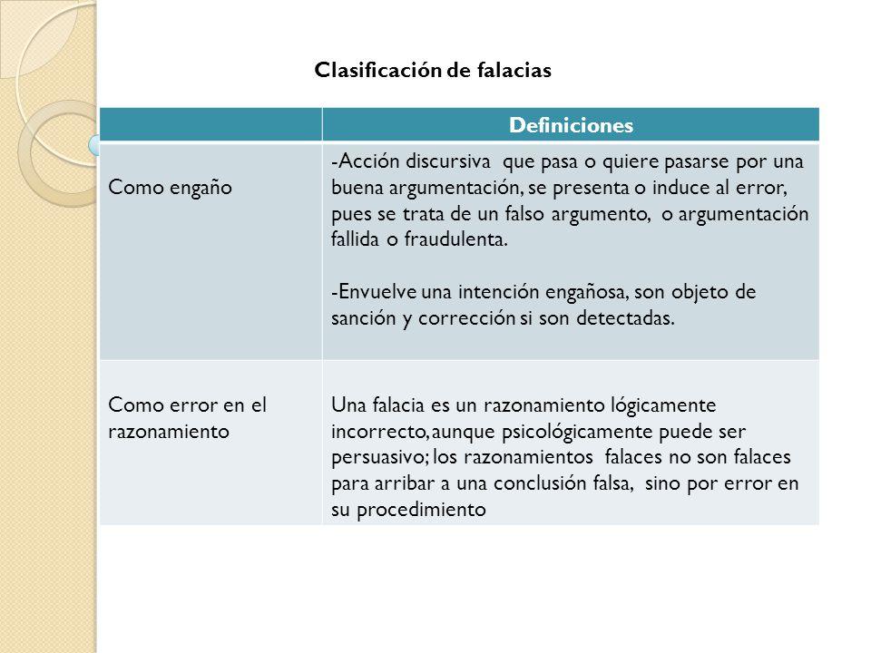 Clasificación de falacias Definiciones Como engaño -Acción discursiva que pasa o quiere pasarse por una buena argumentación, se presenta o induce al e