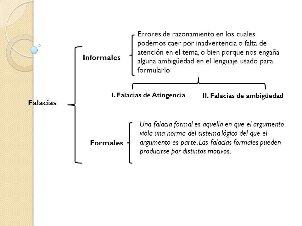 I. Falacias de Atingencia II. Falacias de ambigüedad Informales Formales Falacias Errores de razonamiento en los cuales podemos caer por inadvertencia