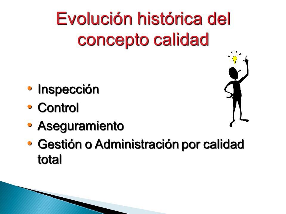 Evolución histórica del concepto calidad Inspección Inspección Control Control Aseguramiento Aseguramiento Gestión o Administración por calidad total Gestión o Administración por calidad total