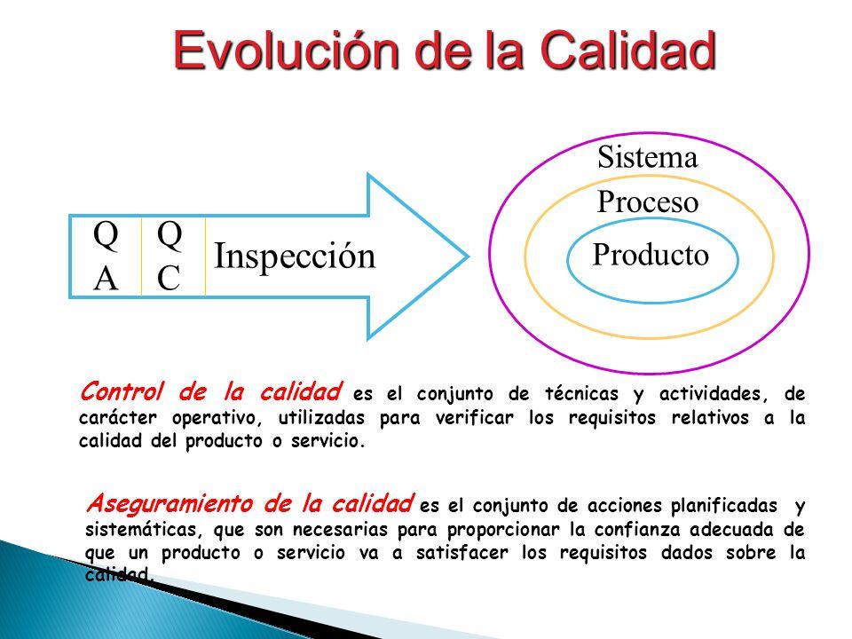 Inspección Producto QCQC Proceso Sistema QAQA Evolución de la Calidad Control de la calidad es el conjunto de técnicas y actividades, de carácter oper